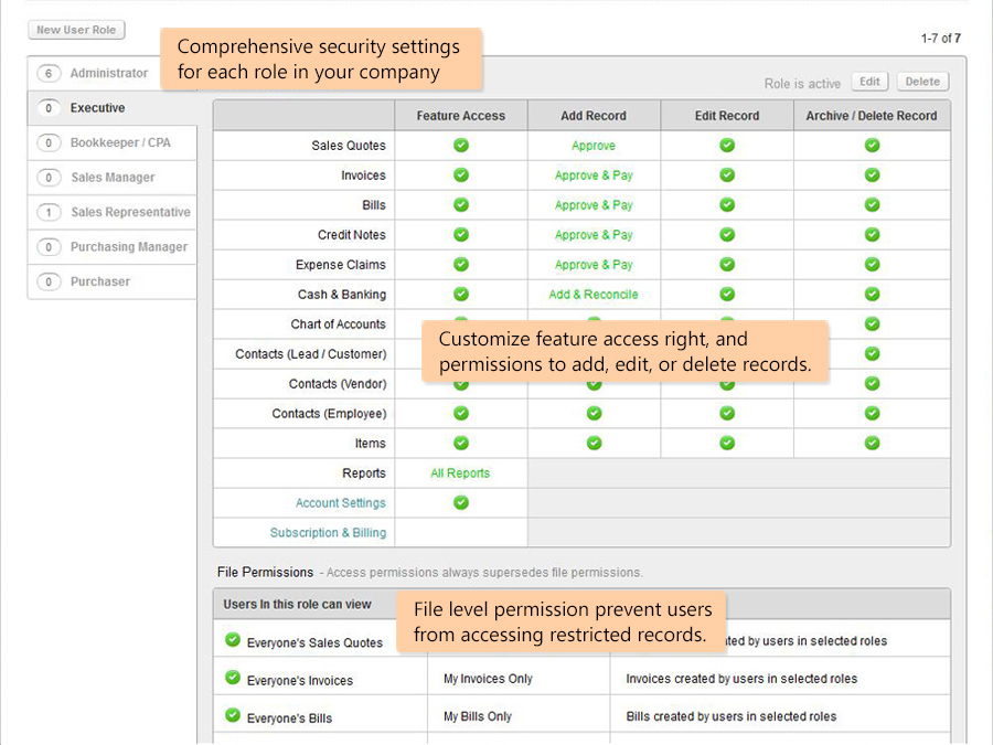 Comprehensive security settings for each role in your company